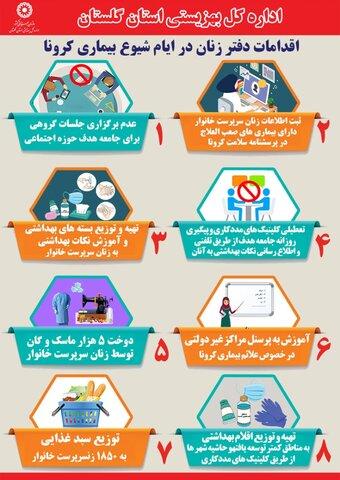 اقدامات دفتر امور زنان و خانواده بهزیستی گلستان در ایام شیوع ویروس کرونا