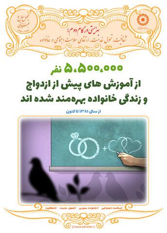 پوسترهای هفته بهزیستی - آموزش های پیش از ازدواج
