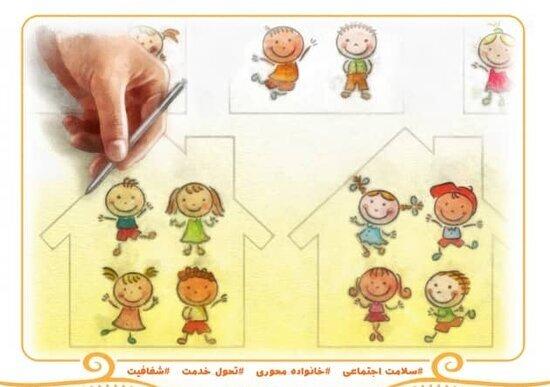 خدمات بهزیستی در حوزه نگهداری از فرزندان