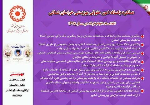 اینفوگرافی امور حقوقی بهزیستی خراسان شمالی