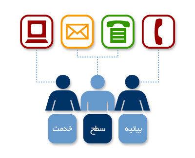 بیانیه توافق سطح خدمت تارنمای سازمان بهزیستی