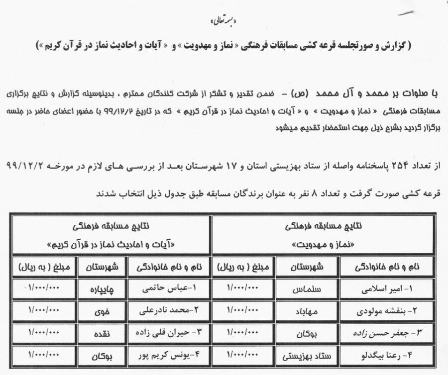 برگزاری مسابقه کتابخوانی « نماز و مهدویت » و « آیات و احادیث نماز در قرآن کریم» ویژه کارکنان بهزیستی آذربایجان غربی