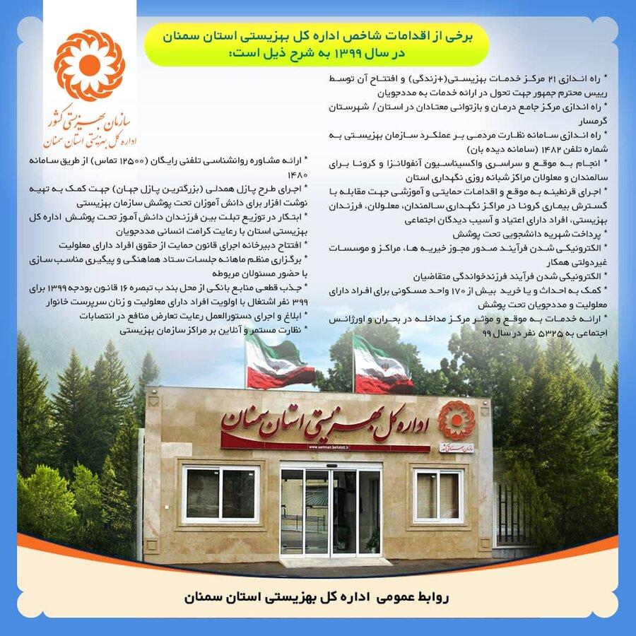 اقدامات شاخص اداره کل بهزیستی استان سمنان در سال ۱۳۹۹
