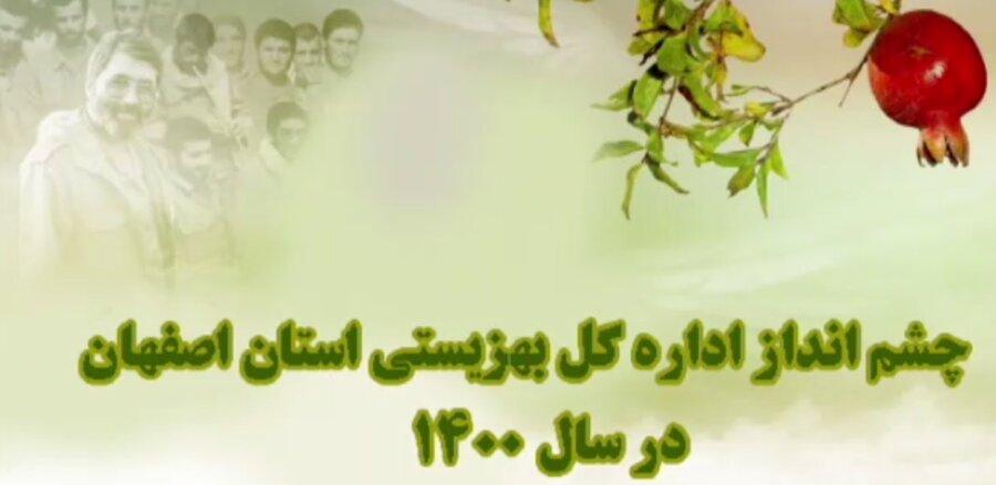 چشم انداز بهزیستی استان اصفهان در سال 1400