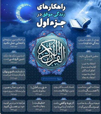 گزارش تصویری | آموزه هایی از کلام الله مجید