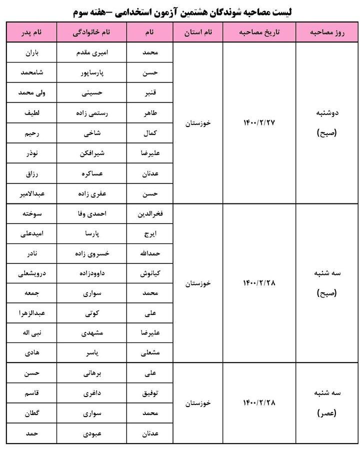 مصاحبه شوندگان خوزستان