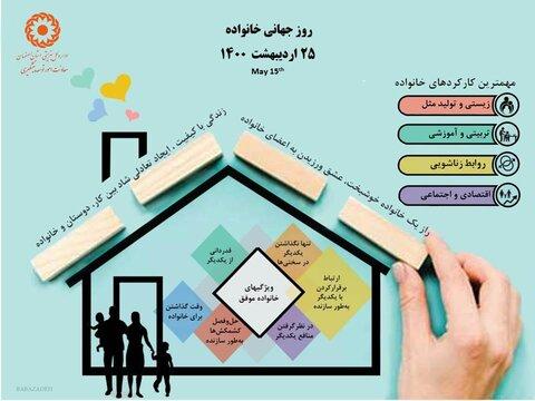 پیام مدیر کل بهزیستی استان به مناسبت روز جهانی خانواده