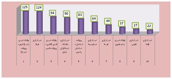 گزارش تحلیلی   بازخوانی یک بازتاب؛ از رصد تا تحلیل