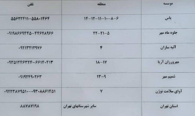 شهر تهران  اسامی پایگاههای فعال سنجش بینایی