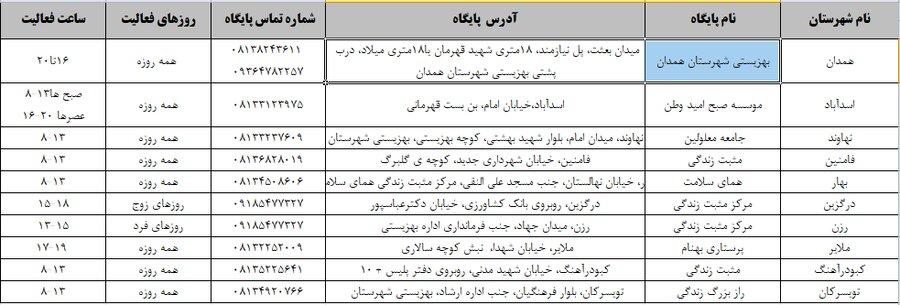 آدرس پایگاههای غربالگری بینایی سنجی در استان