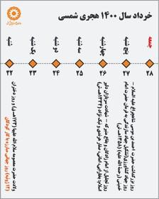 تقویم_هفتگی