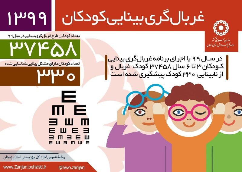 غربالگری بینایی