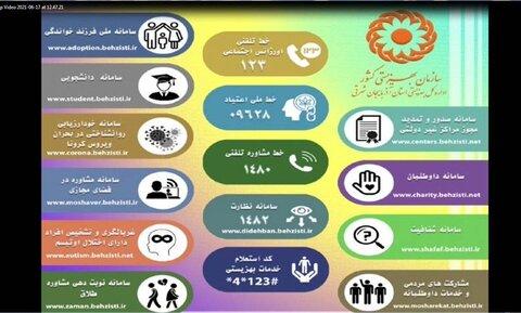 موشن گرافی/ سامانه ها و کدهای سازمان بهزیستی کشور