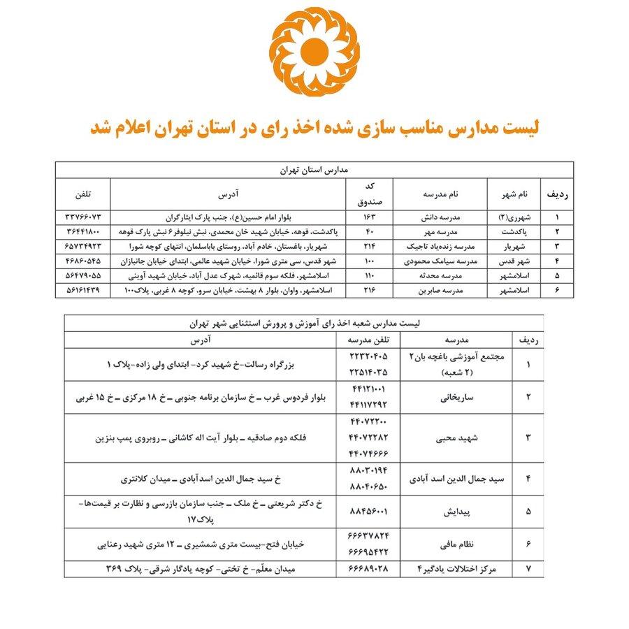 فهرست مدارس مناسبسازی شده ویژه اخذ رای معلولان در تهران
