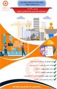 اینفوگرافیک|شاخص عملکرد اداره هماهنگی، مشارکت های مردمی و اشتغال در سال 99