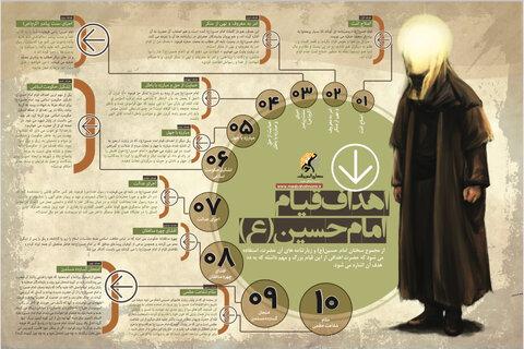 اینفوگرافیک | اهداف قیام امام حسین (ع)