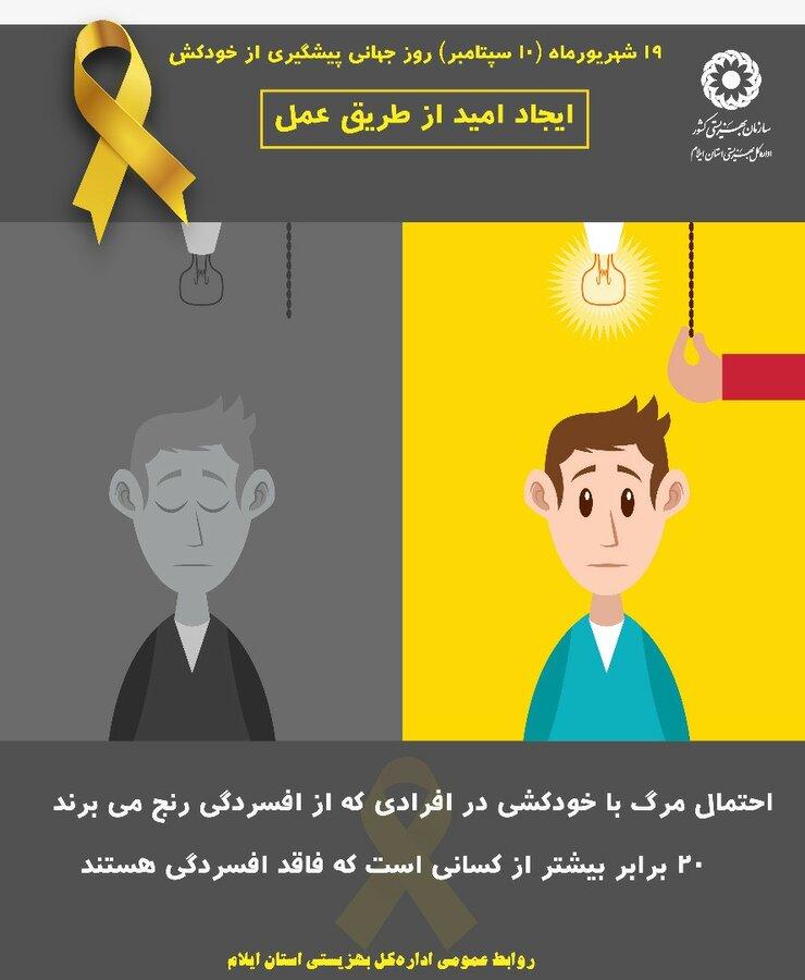 اینفوگرافیک|پیشگیری از خودکشی